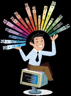 Vizualizacija podatkov in projektov
